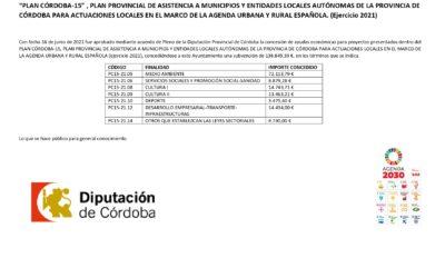Plan Córdoba 15